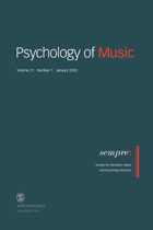 Psychology of Music journal cover